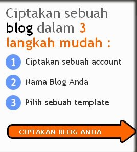 ciptakanblog